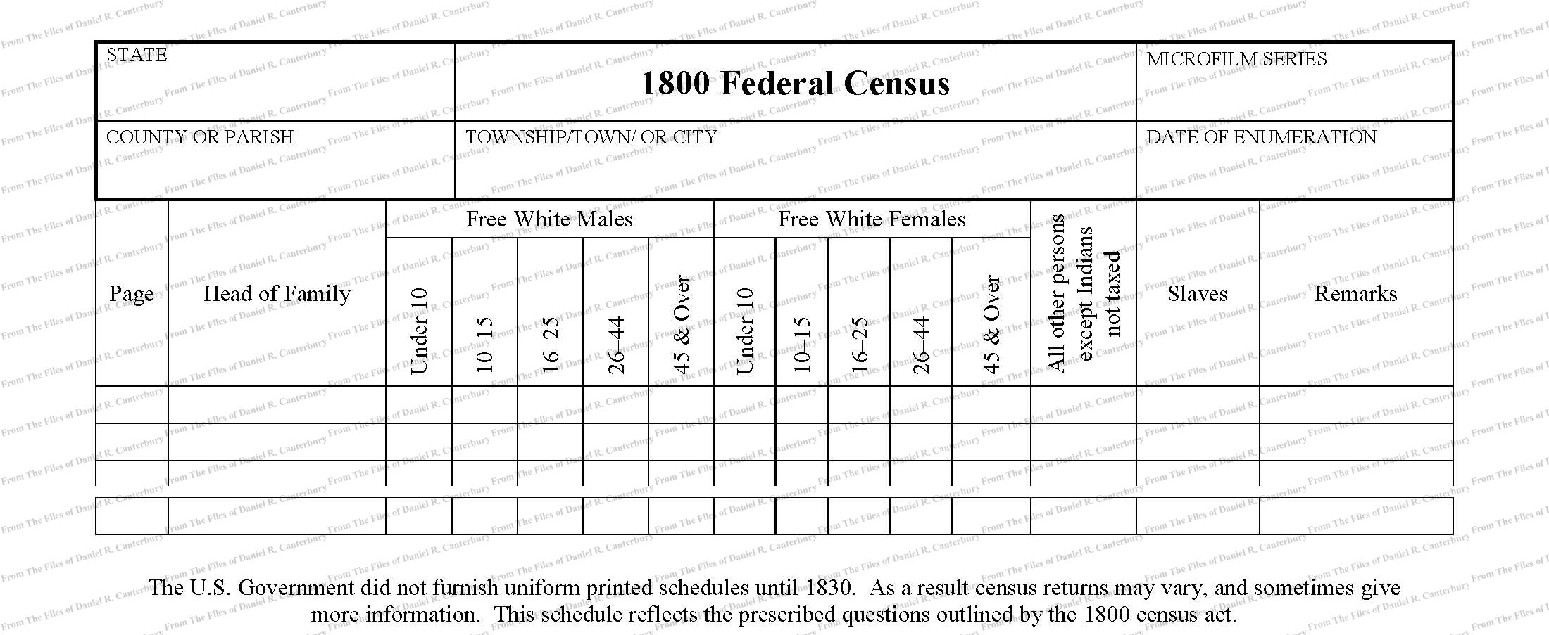 1830 United States Federal Census - Ancestry.com